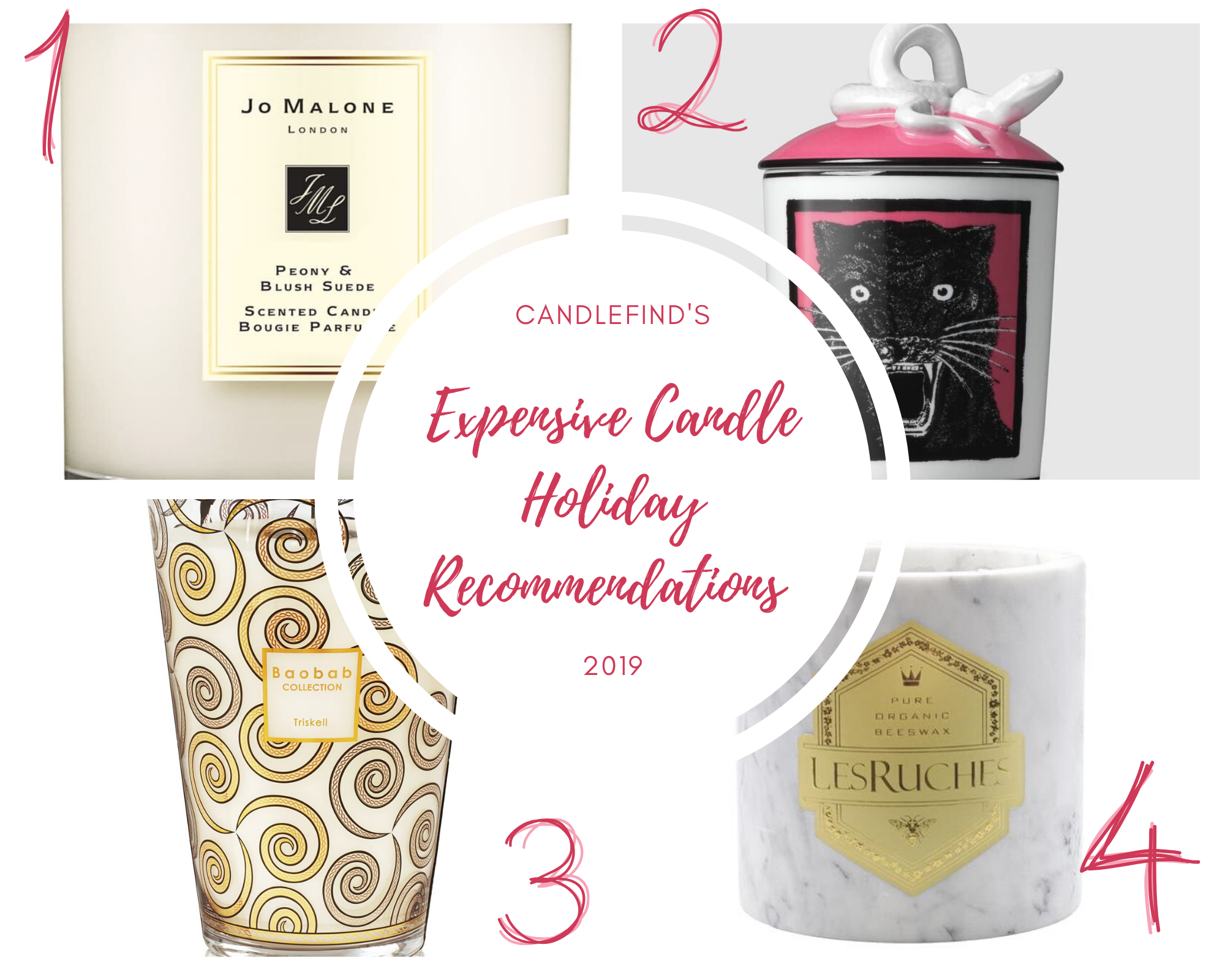 expensive candle gift guide 2019
