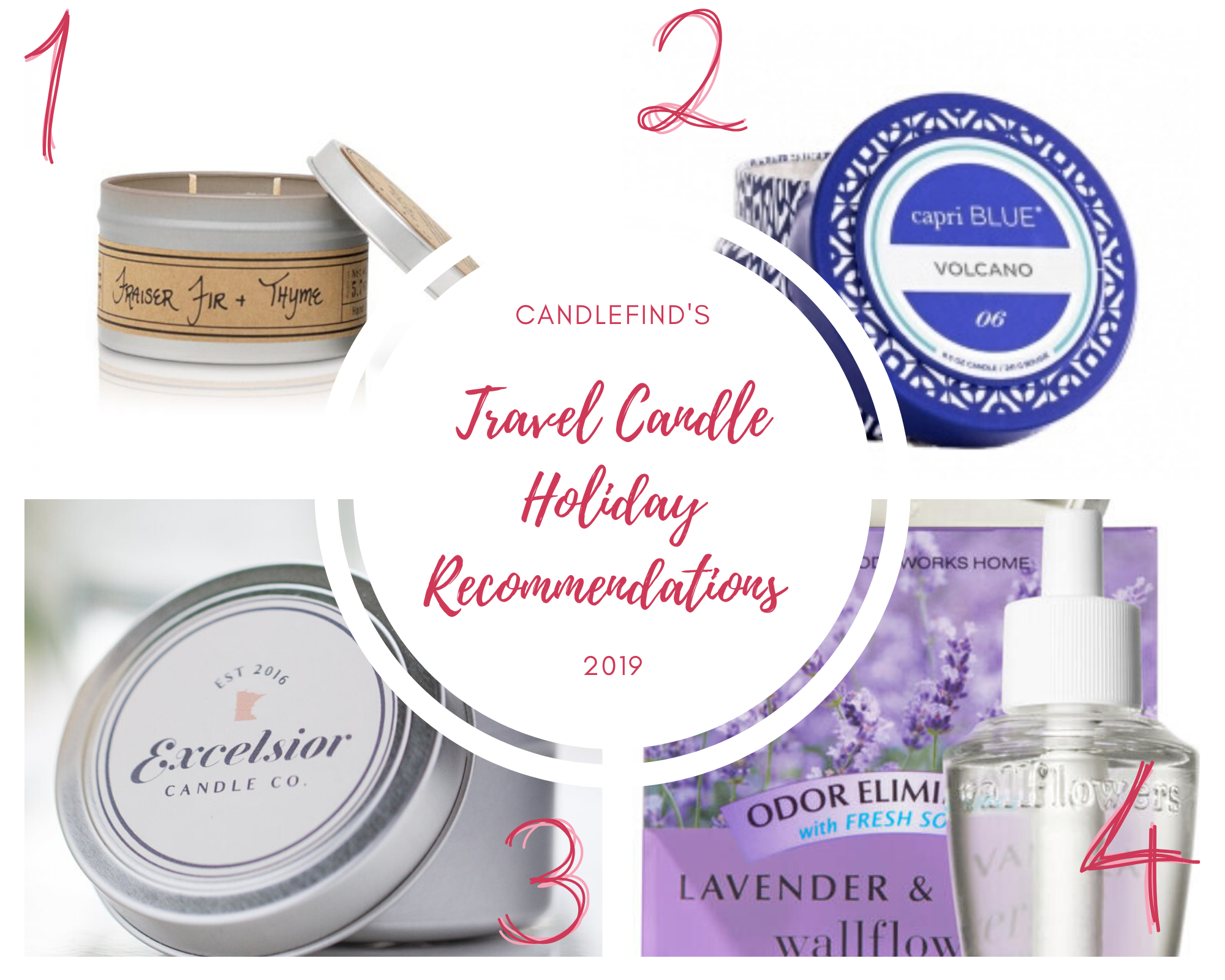 travel candle gift guide